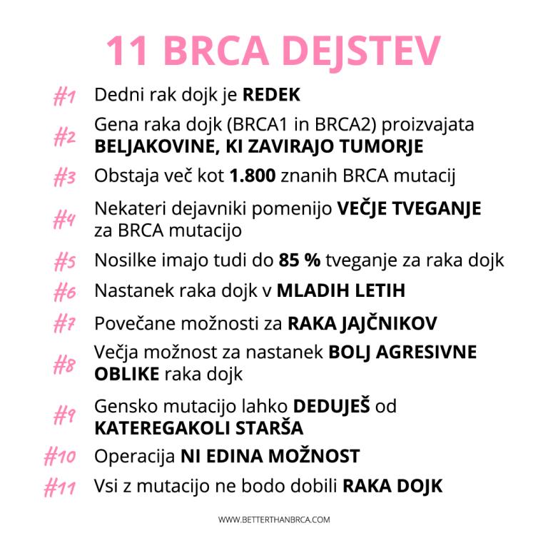 11 BRCA dejstev - genetika in dedni rak dojk | Better Than BRCA